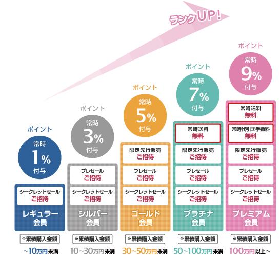 %e3%83%8a%e3%83%ab%e3%83%9f%e3%83%a4%e3%82%aa%e3%83%b3%e3%83%a9%e3%82%a4%e3%83%b3%e3%82%af%e3%83%bc%e3%83%9d%e3%83%b3%ef%bc%93