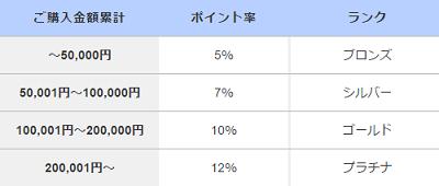 %e3%83%9f%e3%82%ba%e3%83%8e%e3%82%b7%e3%83%a7%e3%83%83%e3%83%97%ef%bc%92